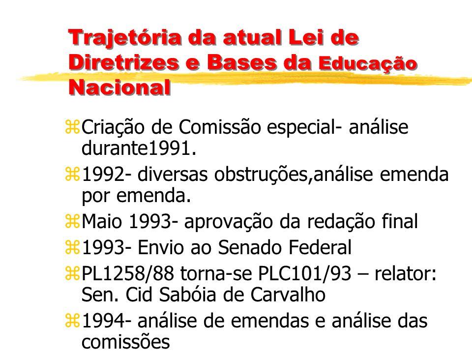 Trajetória da atual Lei de Diretrizes e Bases da Educação Nacional
