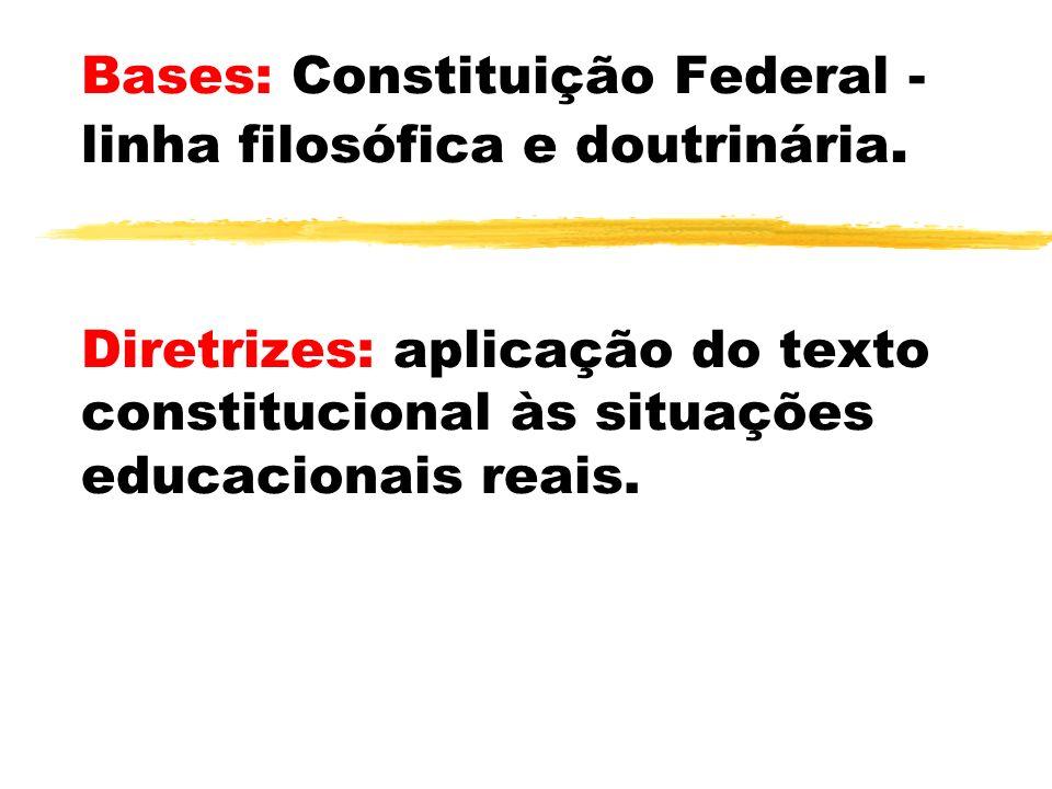 Bases: Constituição Federal - linha filosófica e doutrinária