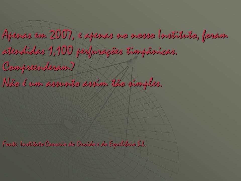 Apenas em 2007, e apenas no nosso Instituto, foram atendidas 1,100 perfurações timpânicas.