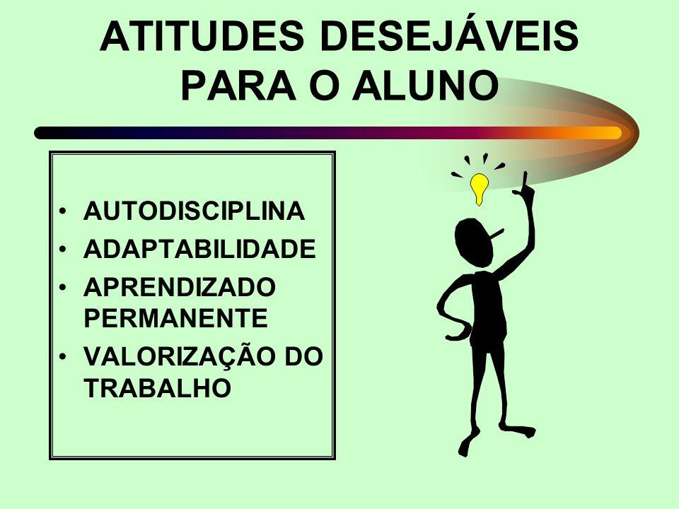 ATITUDES DESEJÁVEIS PARA O ALUNO