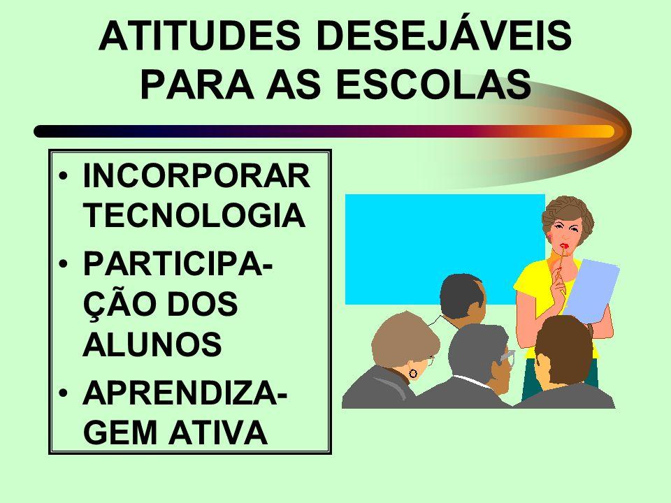 ATITUDES DESEJÁVEIS PARA AS ESCOLAS