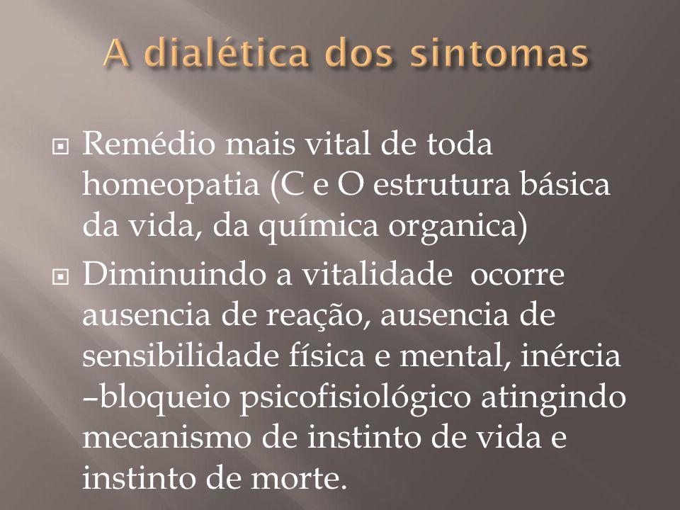 A dialética dos sintomas
