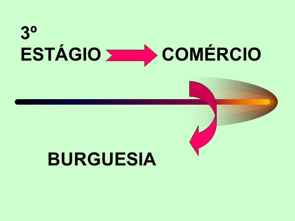 3º ESTÁGIO COMÉRCIO BURGUESIA