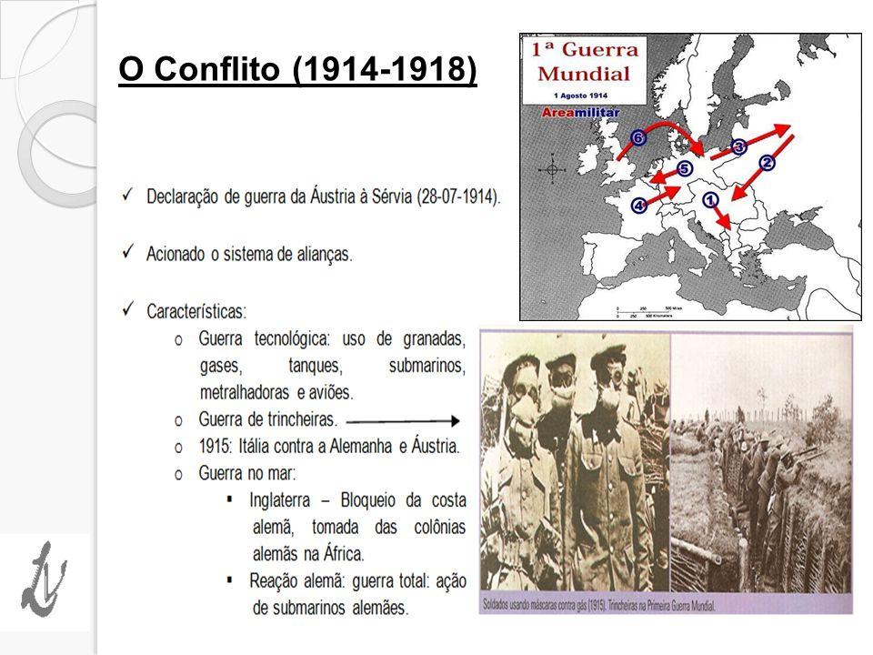 O Conflito (1914-1918)
