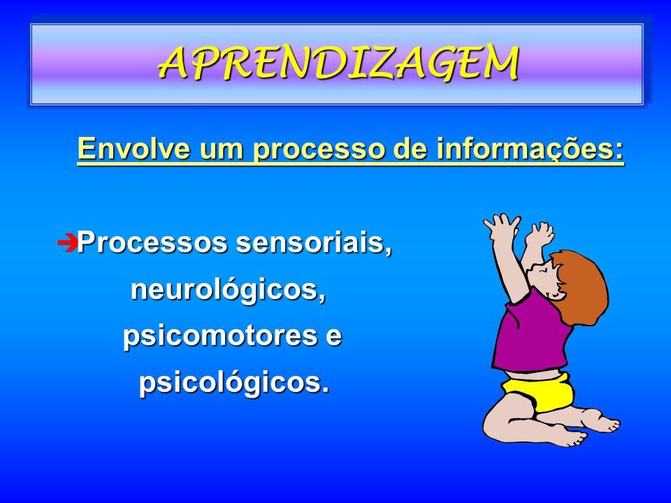 Envolve um processo de informações: