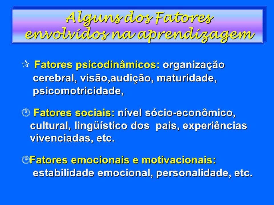 Alguns dos Fatores envolvidos na aprendizagem