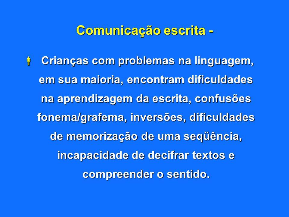 Comunicação escrita -