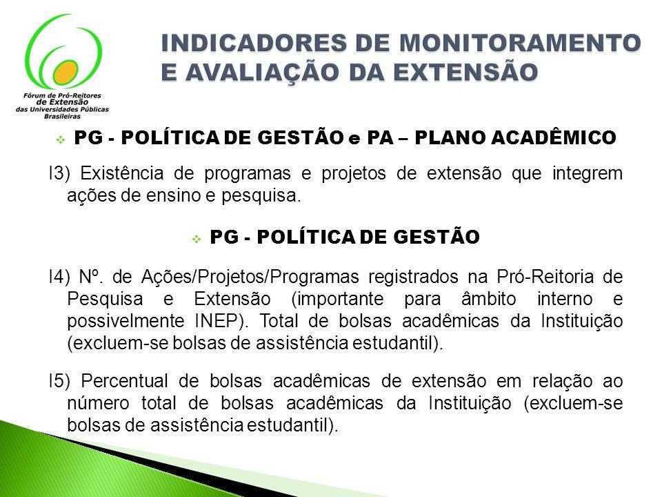 PG - POLÍTICA DE GESTÃO e PA – PLANO ACADÊMICO