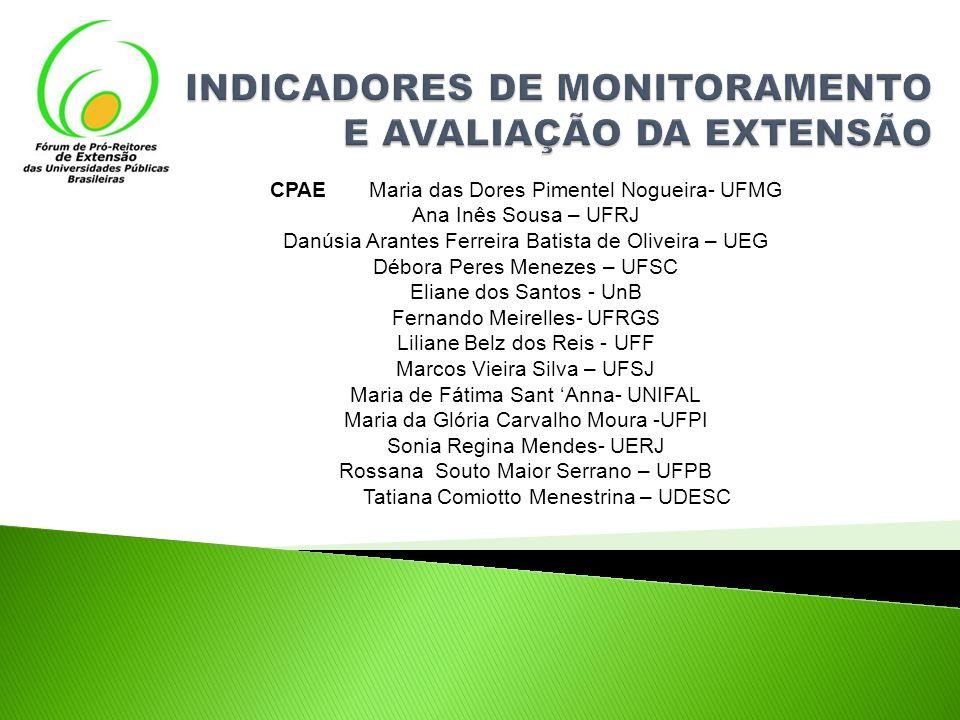 INDICADORES DE MONITORAMENTO E AVALIAÇÃO DA EXTENSÃO