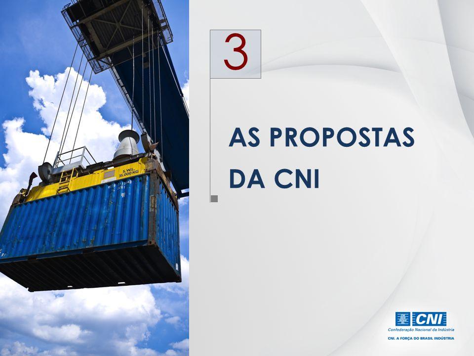 3 AS propostas da CNI