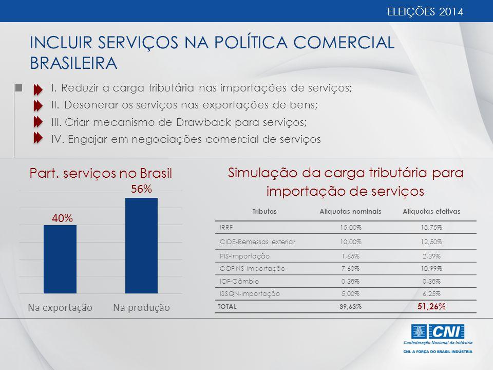 INCLUIR SERVIÇOS NA POLÍTICA COMERCIAL BRASILEIRA