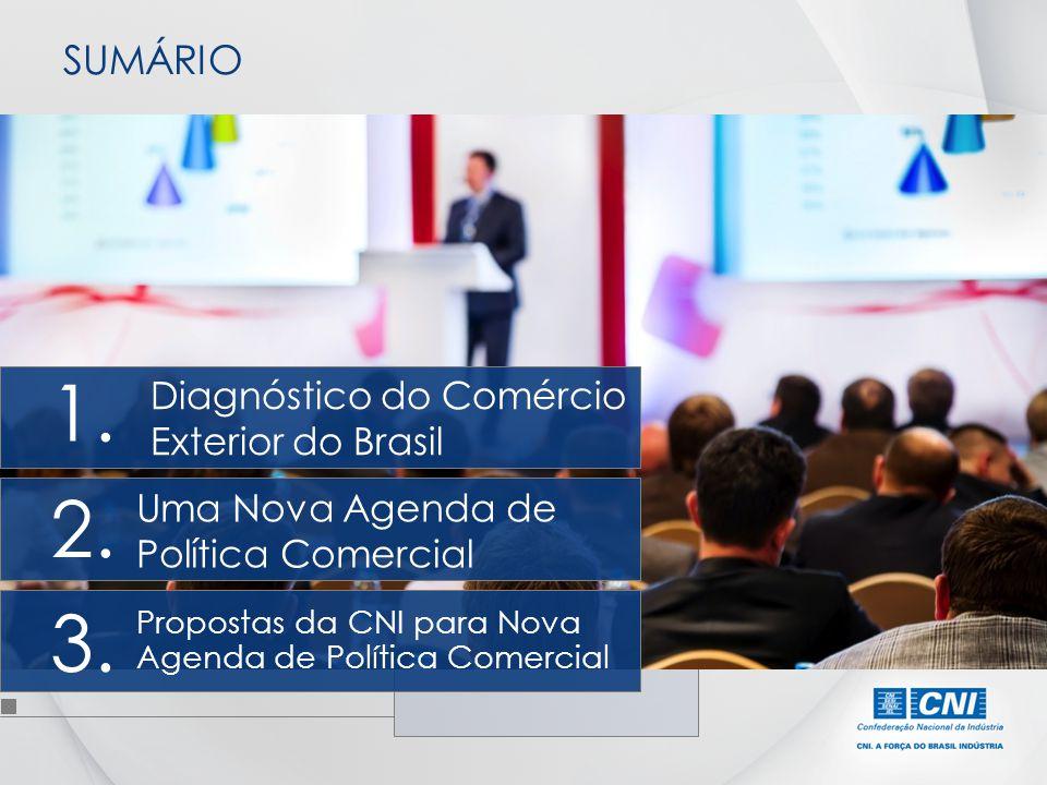 1. 2. 3. SUMÁRIO Diagnóstico do Comércio Exterior do Brasil