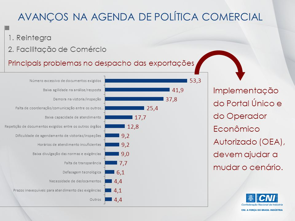 AVANÇOS NA AGENDA DE POLÍTICA COMERCIAL