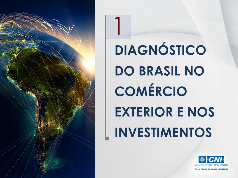 Diagnóstico do Brasil no Comércio Exterior e nos Investimentos