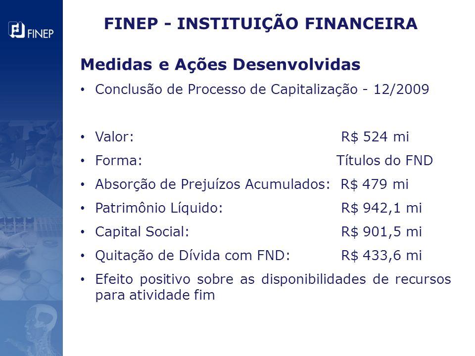 FINEP - INSTITUIÇÃO FINANCEIRA