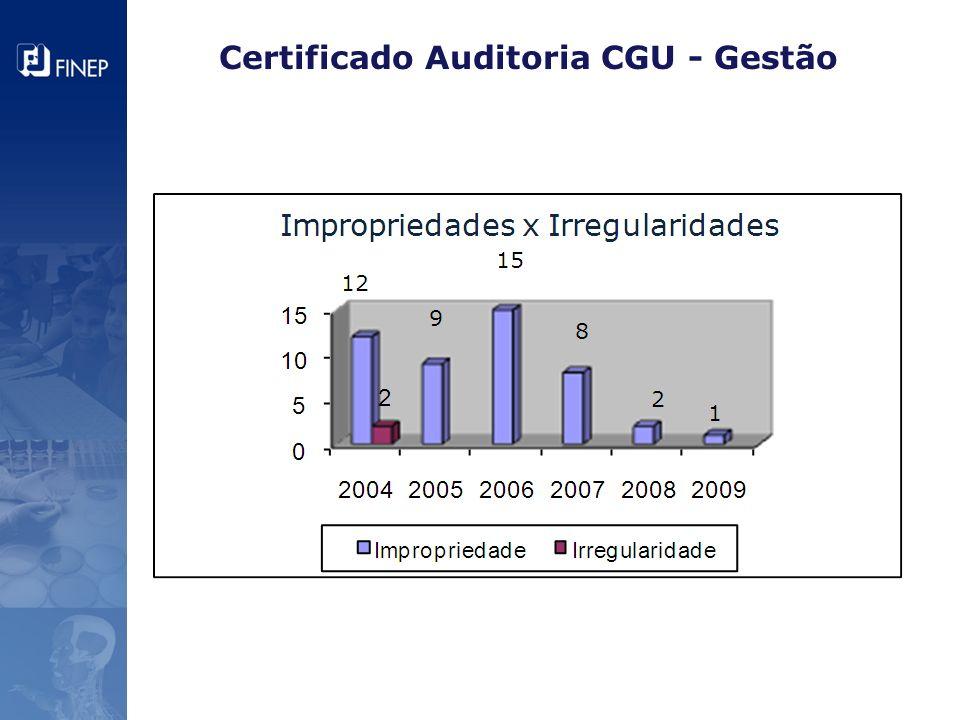 Certificado Auditoria CGU - Gestão