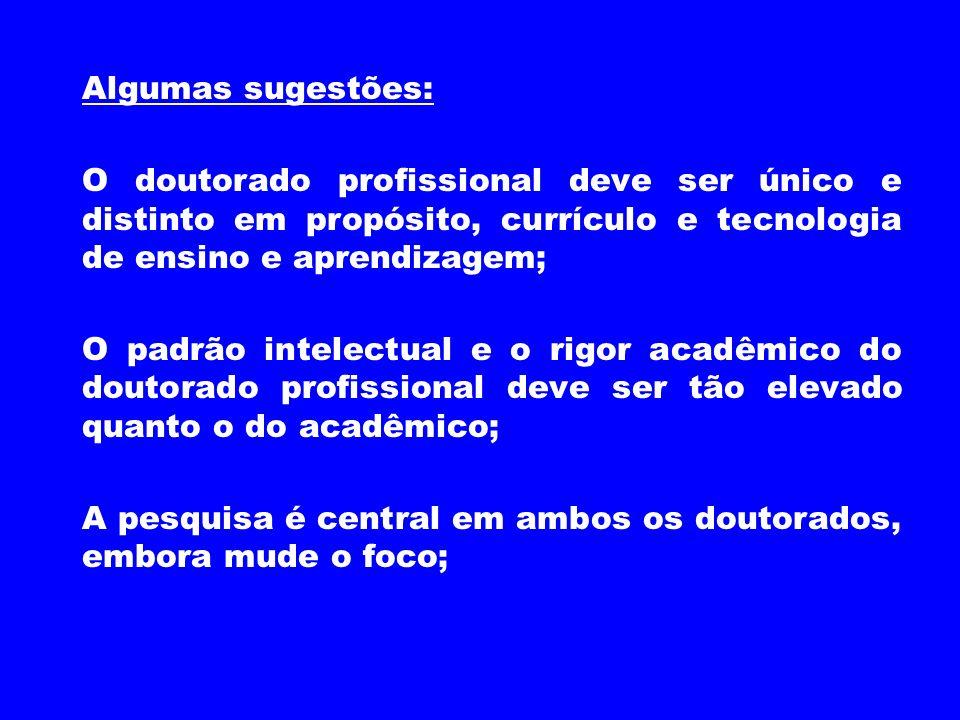 Algumas sugestões:O doutorado profissional deve ser único e distinto em propósito, currículo e tecnologia de ensino e aprendizagem;