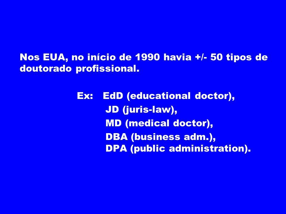 Nos EUA, no início de 1990 havia +/- 50 tipos de doutorado profissional. Ex: EdD (educational doctor),