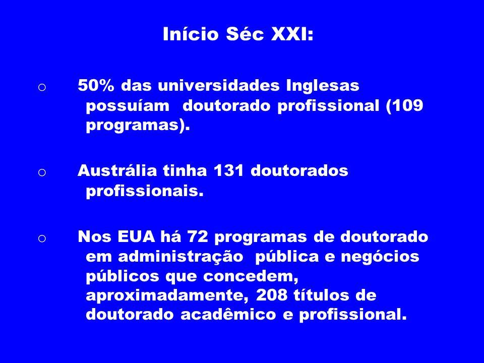 Início Séc XXI:o 50% das universidades Inglesas possuíam doutorado profissional (109 programas).