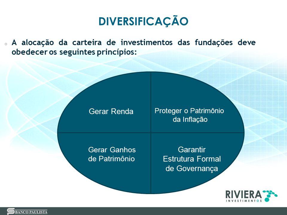 DIVERSIFICAÇÃO A alocação da carteira de investimentos das fundações deve obedecer os seguintes princípios: