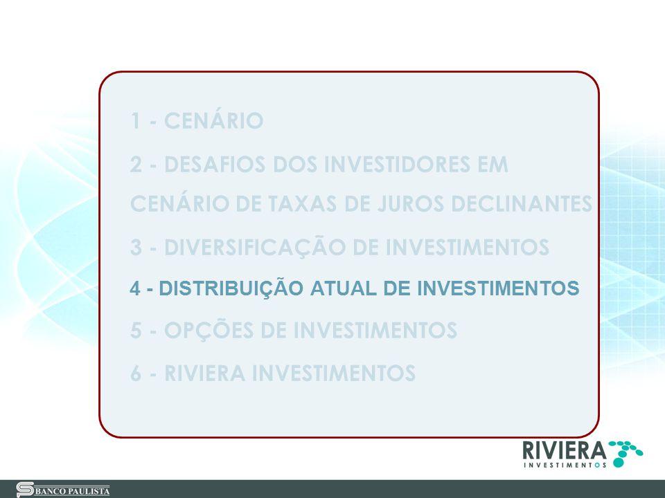 2 - DESAFIOS DOS INVESTIDORES EM CENÁRIO DE TAXAS DE JUROS DECLINANTES