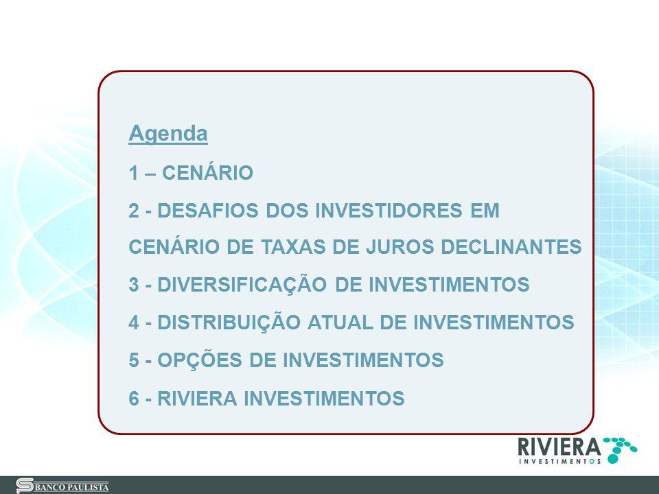 Agenda 1 – CENÁRIO 2 - DESAFIOS DOS INVESTIDORES EM