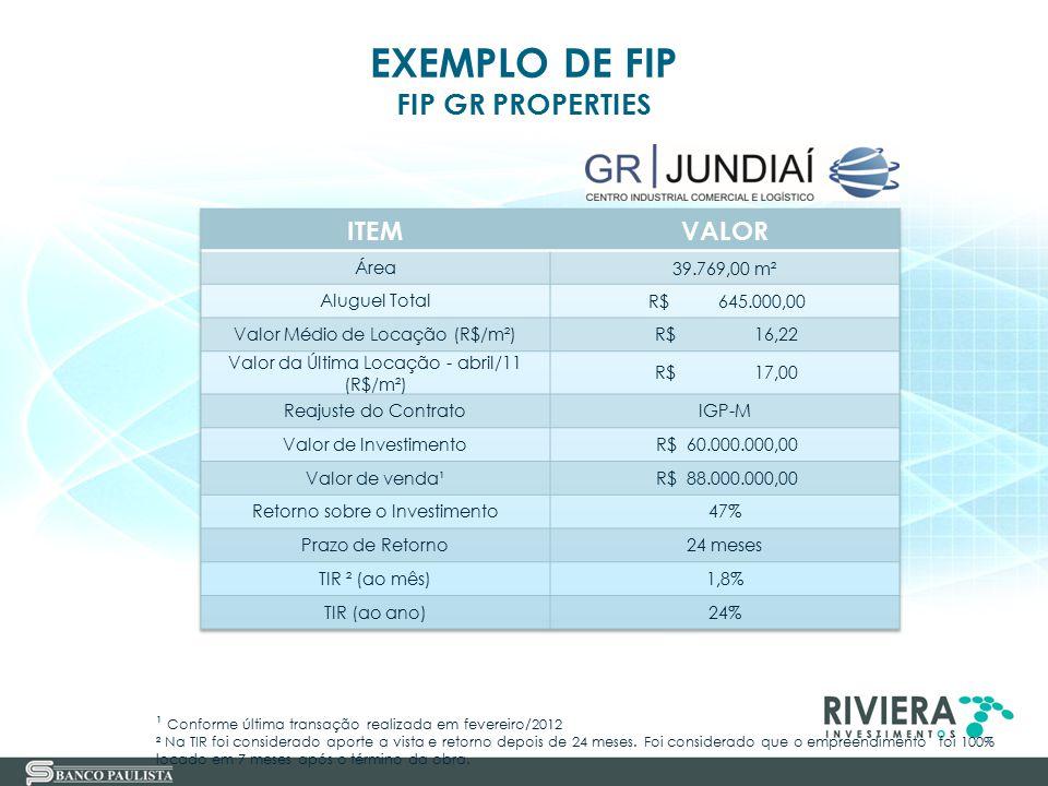 EXEMPLO DE FIP FIP GR PROPERTIES ITEM VALOR 42 42 Área 39.769,00 m²