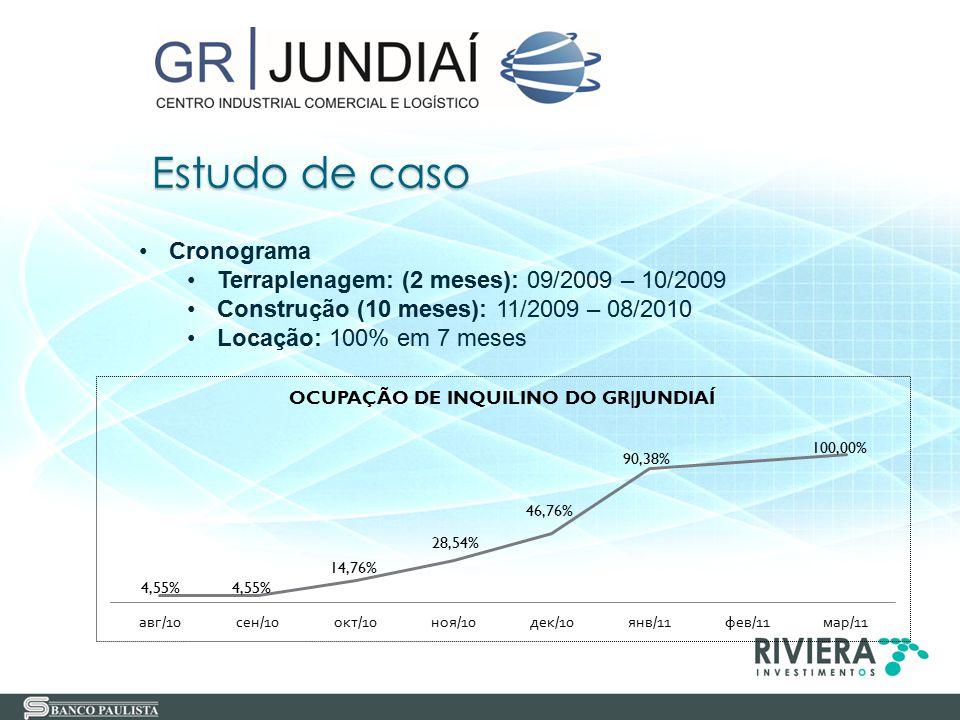 Estudo de caso Cronograma Terraplenagem: (2 meses): 09/2009 – 10/2009