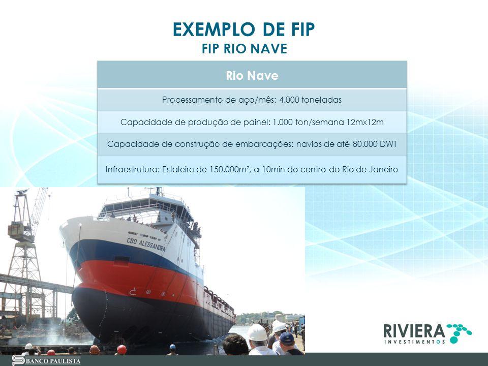EXEMPLO DE FIP FIP RIO NAVE Rio Nave 44 44