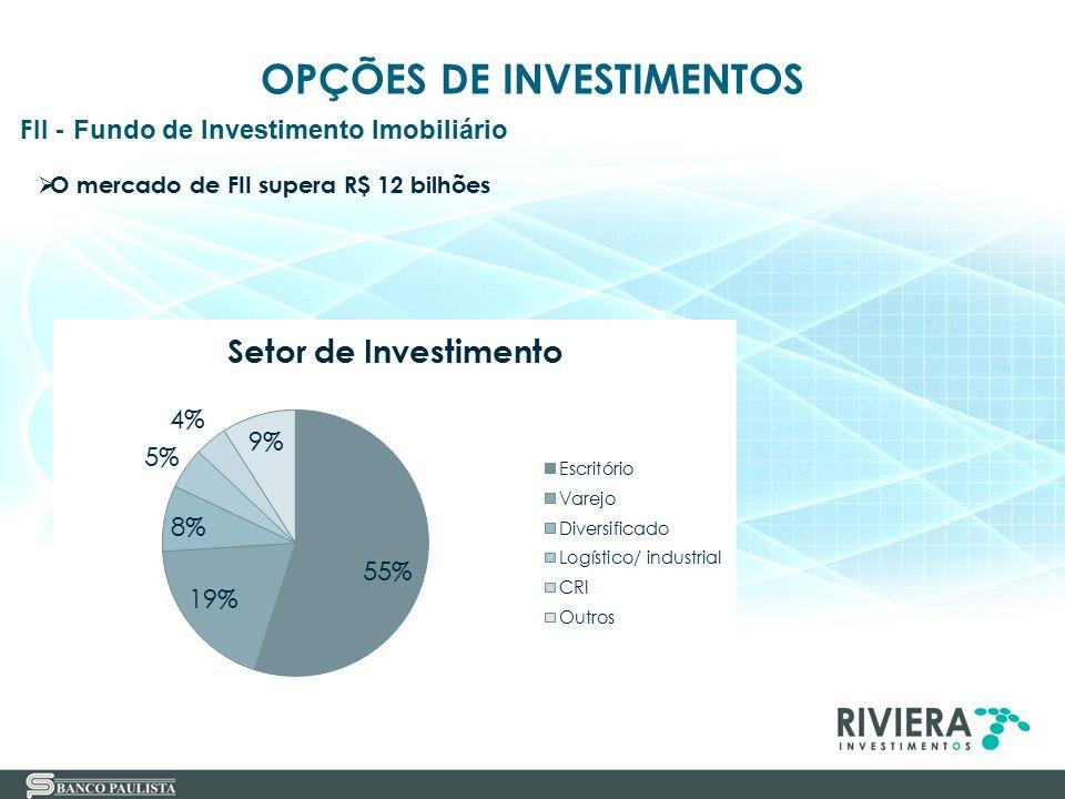 O mercado de FII supera R$ 12 bilhões