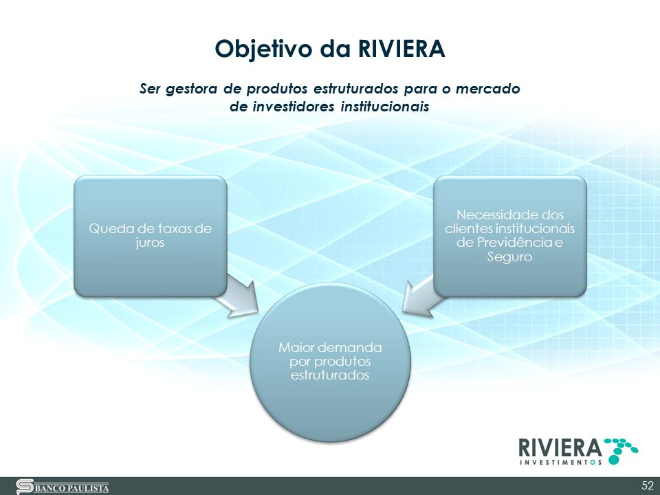 Objetivo da RIVIERA Ser gestora de produtos estruturados para o mercado de investidores institucionais.