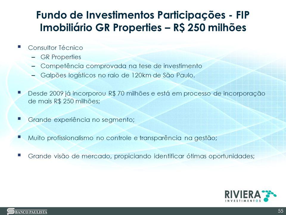 Fundo de Investimentos Participações - FIP Imobiliário GR Properties – R$ 250 milhões