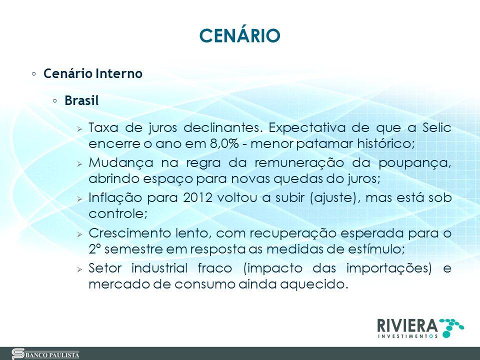 CENÁRIO Cenário Interno Brasil