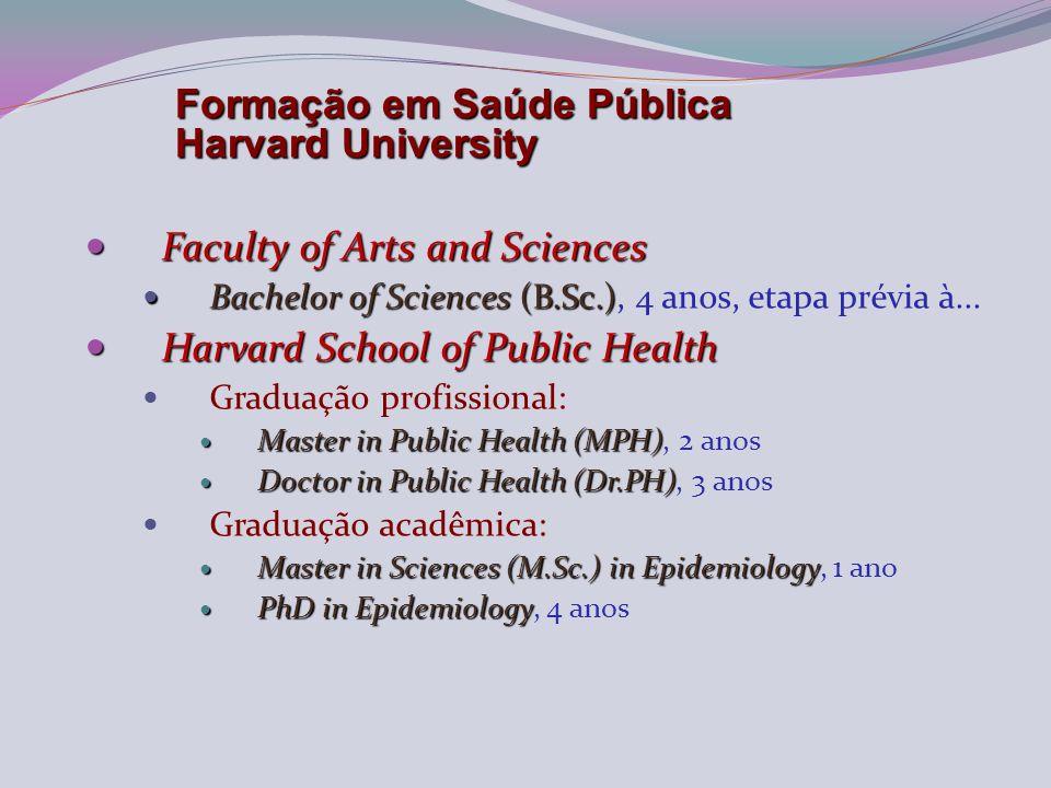 Formação em Saúde Pública Harvard University