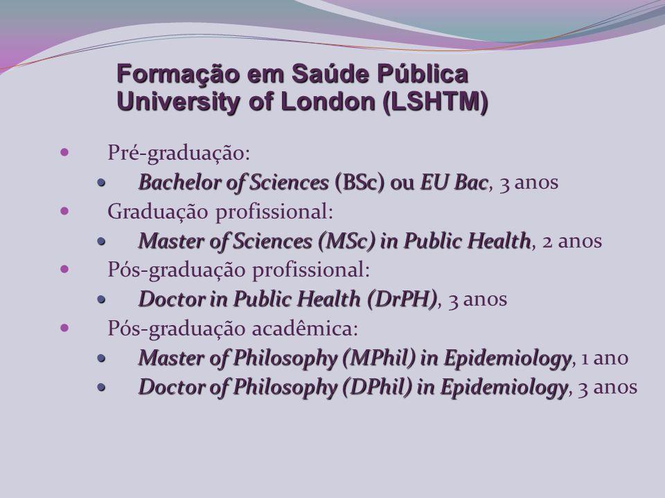 Formação em Saúde Pública University of London (LSHTM)