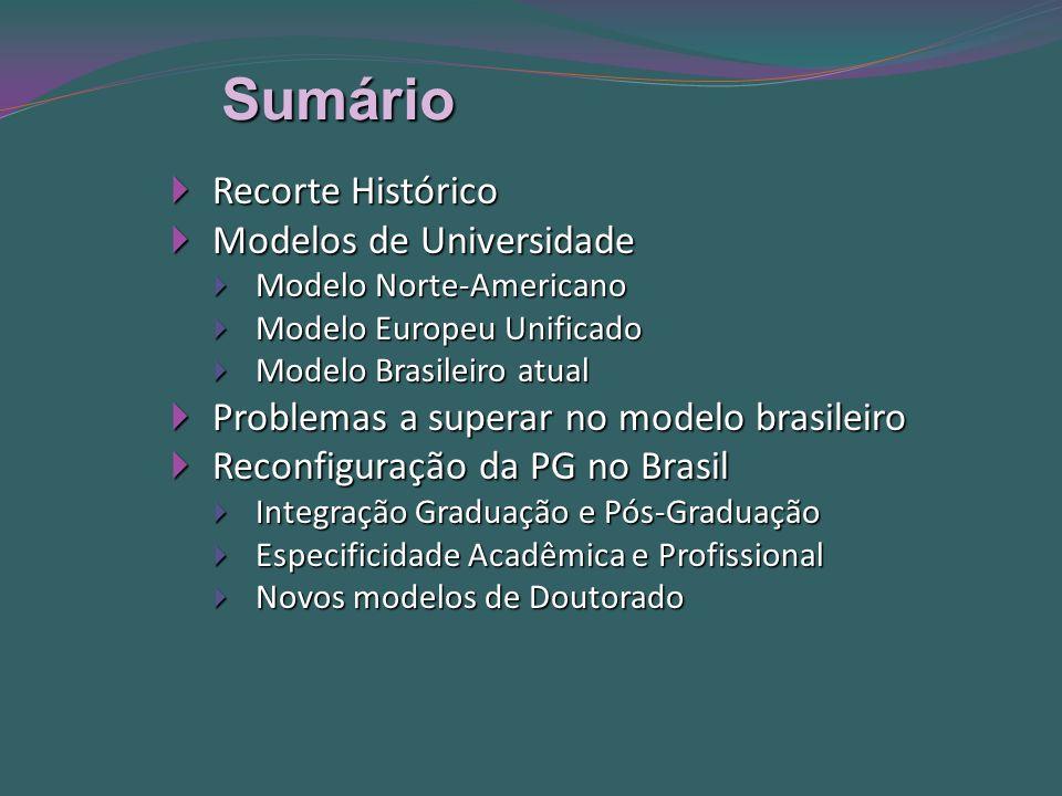 Sumário Recorte Histórico Modelos de Universidade