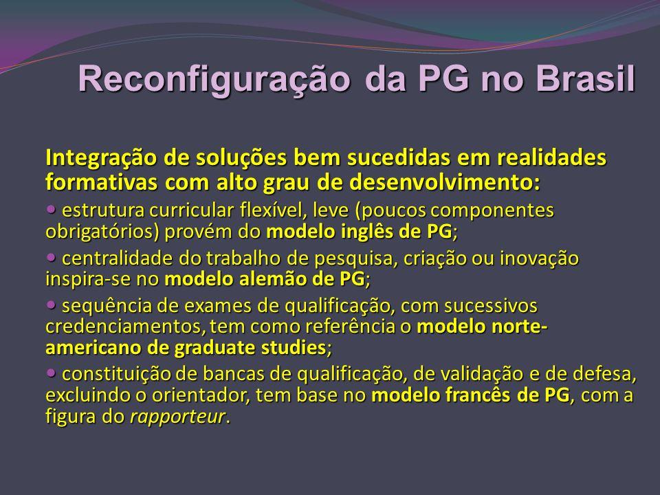 Reconfiguração da PG no Brasil