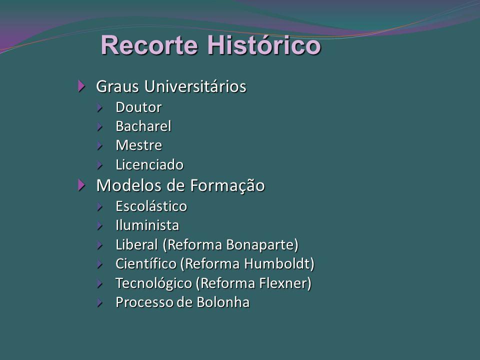 Recorte Histórico Graus Universitários Modelos de Formação Doutor