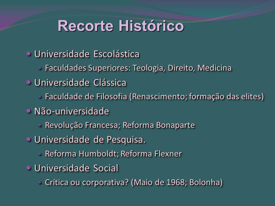Recorte Histórico Universidade Escolástica Universidade Clássica