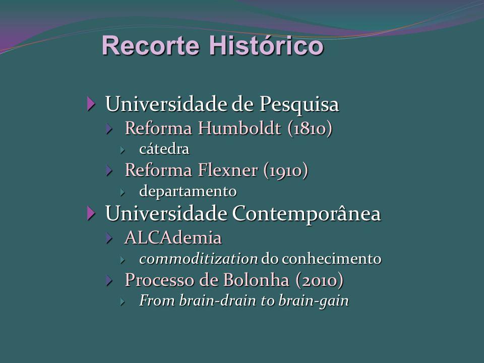 Recorte Histórico Universidade de Pesquisa Universidade Contemporânea