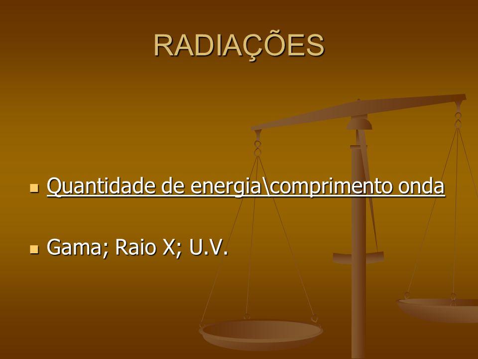 RADIAÇÕES Quantidade de energia\comprimento onda Gama; Raio X; U.V.