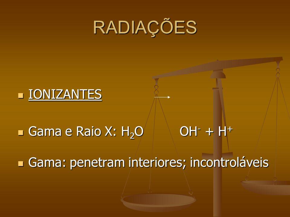 RADIAÇÕES IONIZANTES Gama e Raio X: H2O OH- + H+