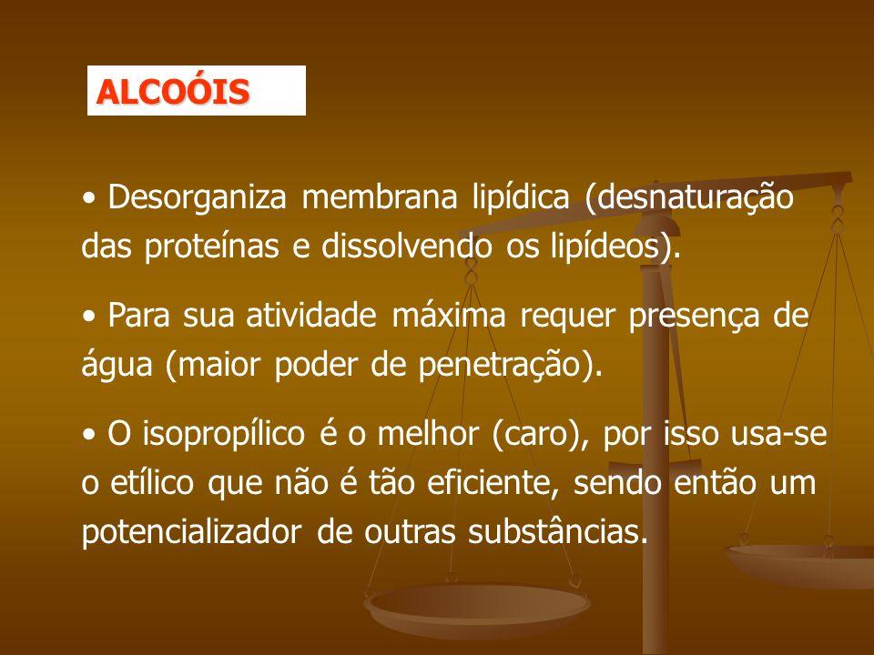 ALCOÓIS Desorganiza membrana lipídica (desnaturação das proteínas e dissolvendo os lipídeos).