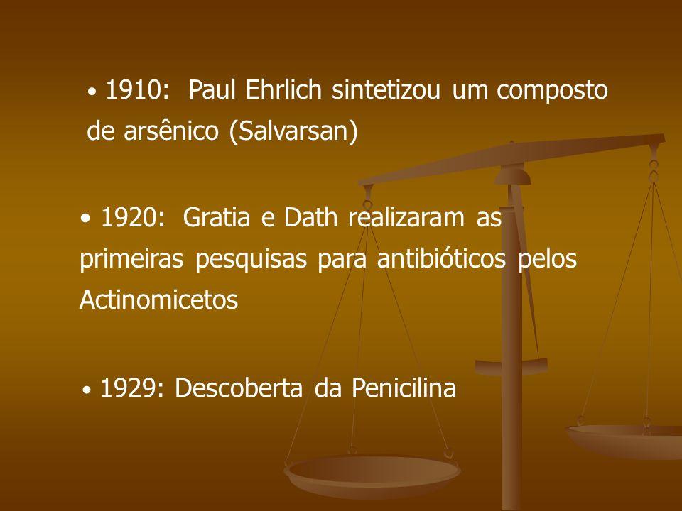 1910: Paul Ehrlich sintetizou um composto de arsênico (Salvarsan)