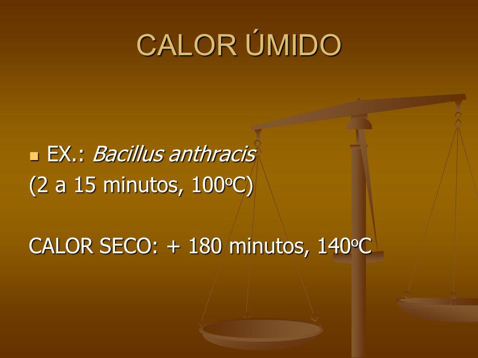 CALOR ÚMIDO EX.: Bacillus anthracis (2 a 15 minutos, 100oC)