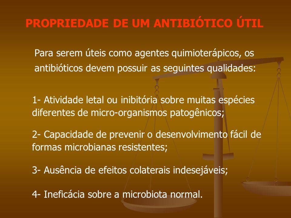 PROPRIEDADE DE UM ANTIBIÓTICO ÚTIL