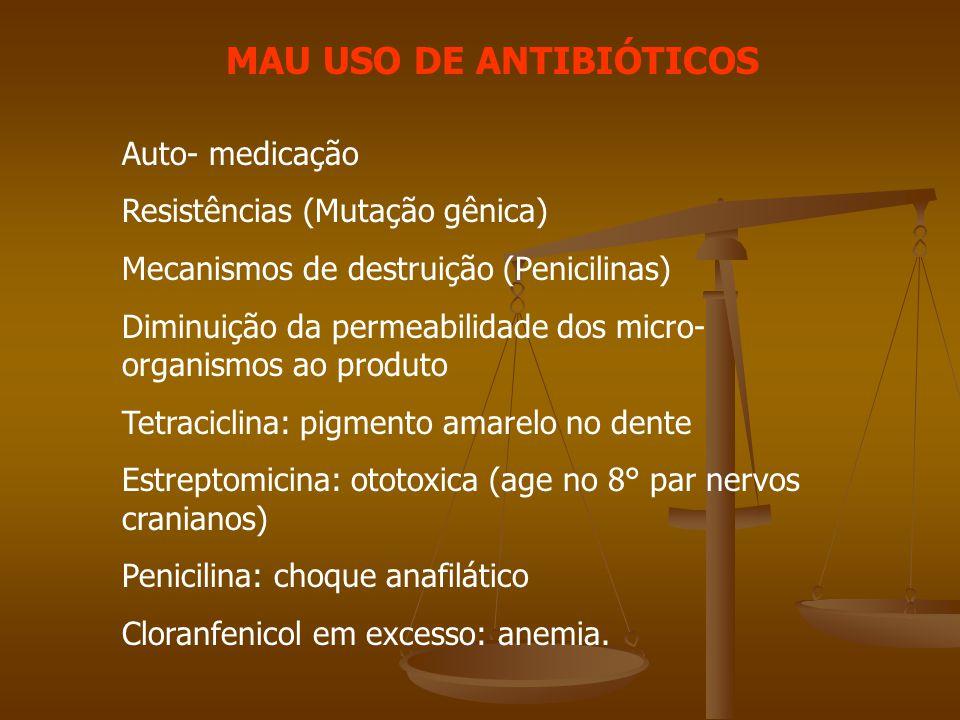 MAU USO DE ANTIBIÓTICOS