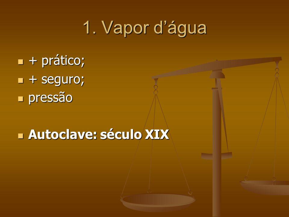 1. Vapor d'água + prático; + seguro; pressão Autoclave: século XIX