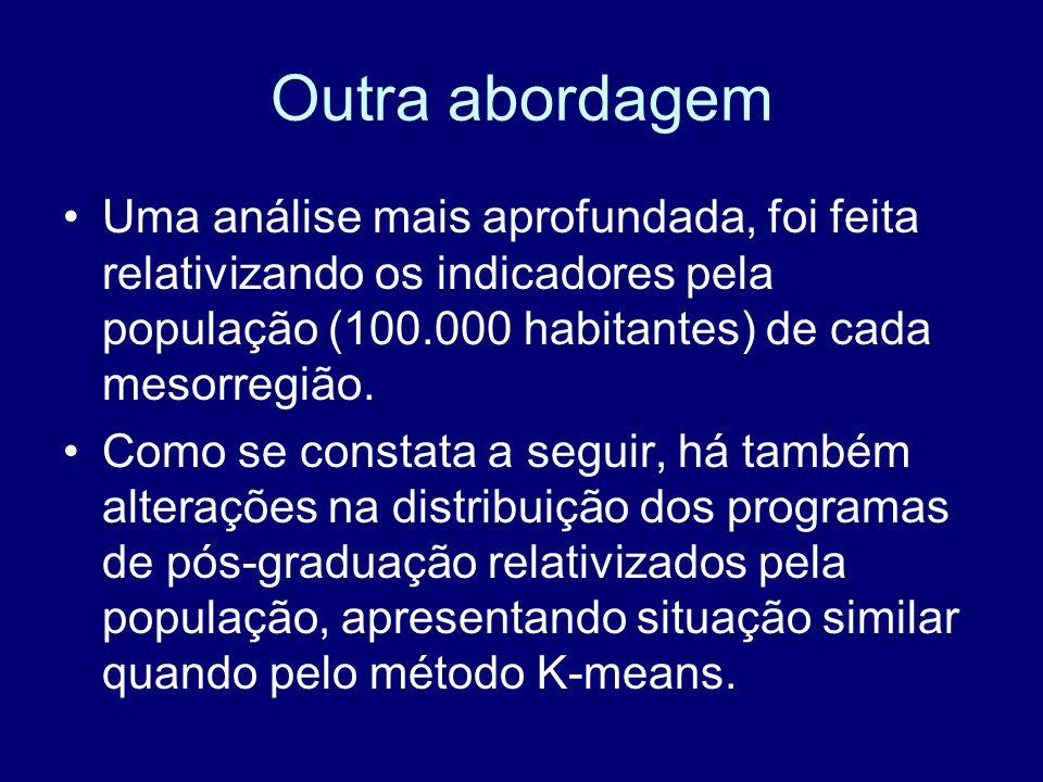 Outra abordagem Uma análise mais aprofundada, foi feita relativizando os indicadores pela população (100.000 habitantes) de cada mesorregião.