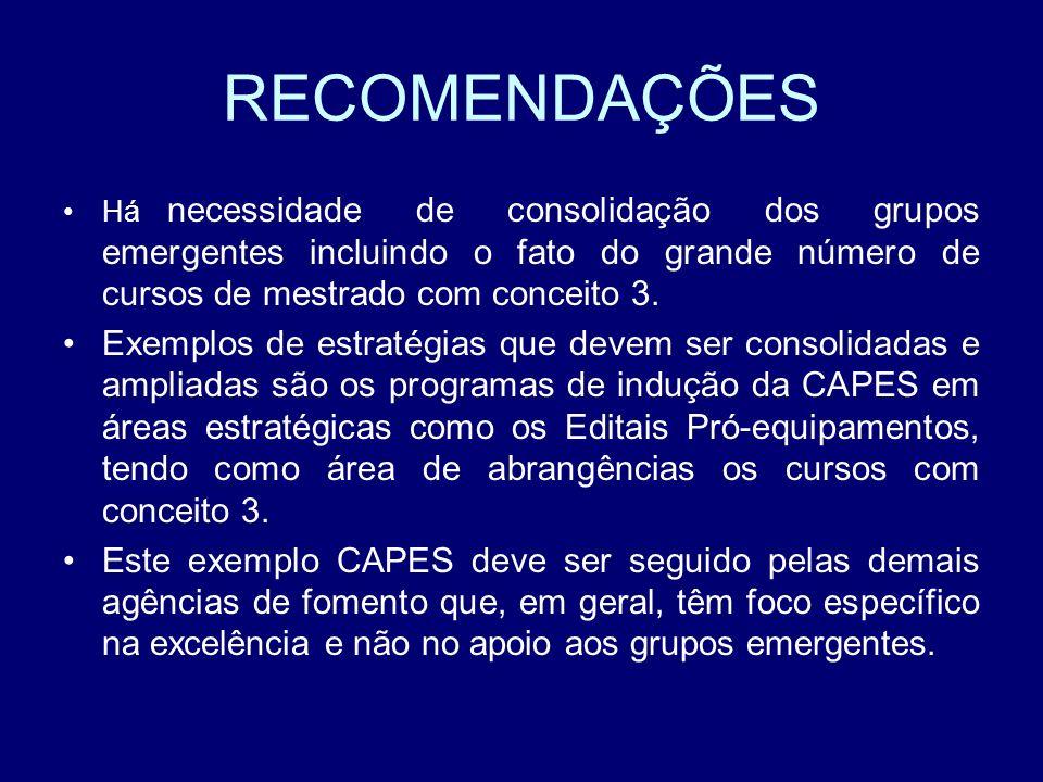 RECOMENDAÇÕES Há necessidade de consolidação dos grupos emergentes incluindo o fato do grande número de cursos de mestrado com conceito 3.